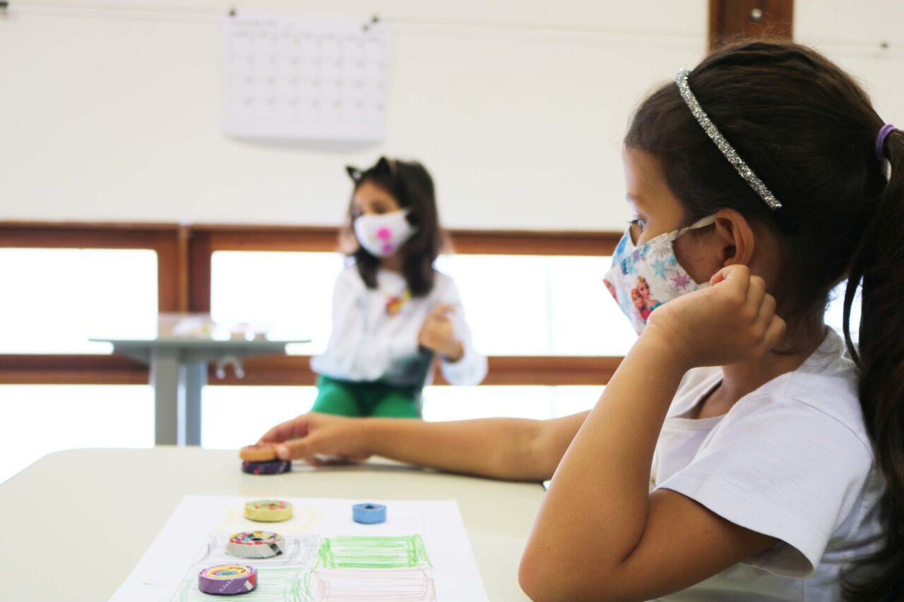 A importância da volta às aulas presenciais na escola
